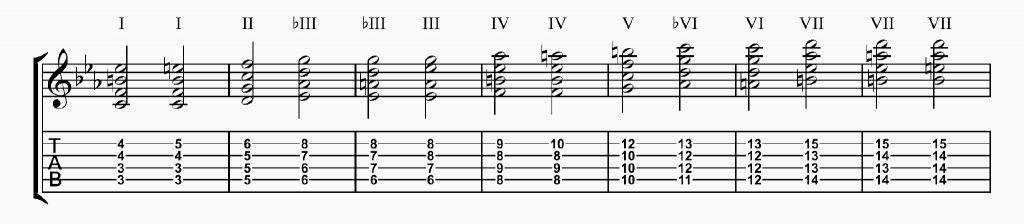 armonia quartale 2