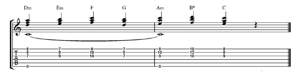Armonizzazione Ionico_3