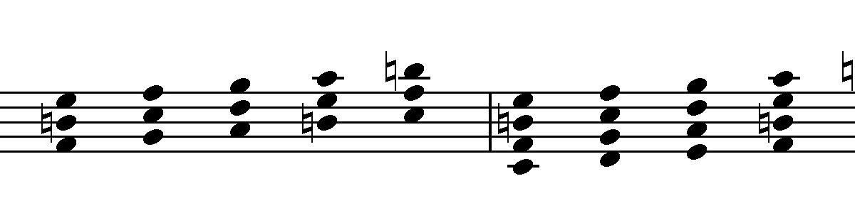 minore melodica quartali