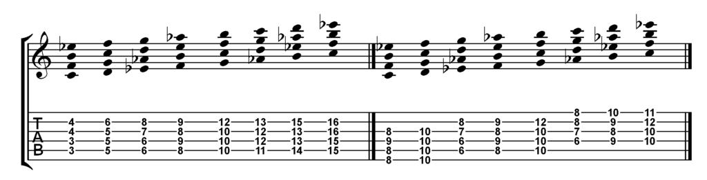Minore armonica - Armonizzazione quattro voci