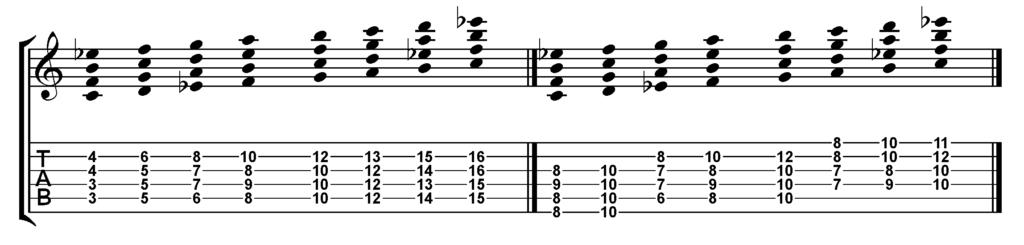 Melodic minor - 4-voices harmonization