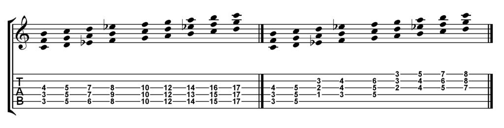 Quartali - minore melodica