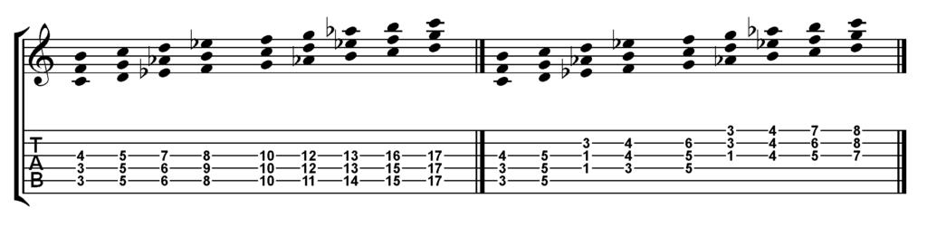 Quartali - minore armonica