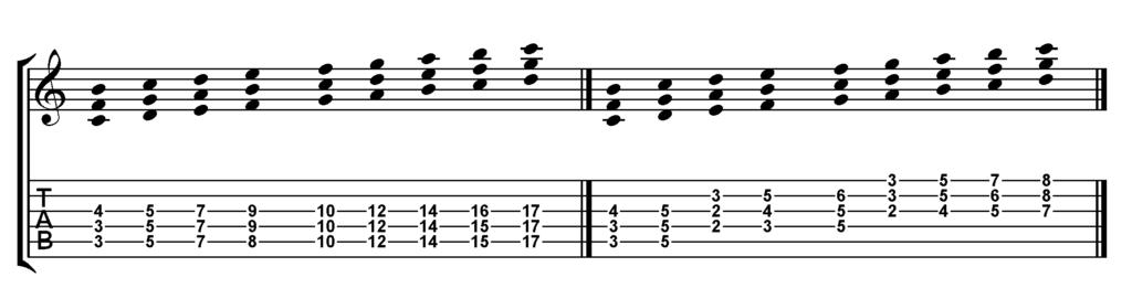 Quartali - scala maggiore