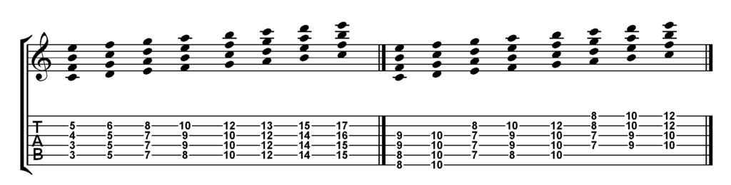Scala Maggiore - Armonizzazione quattro voci