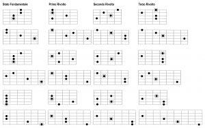 armonia quartale mi7(11)