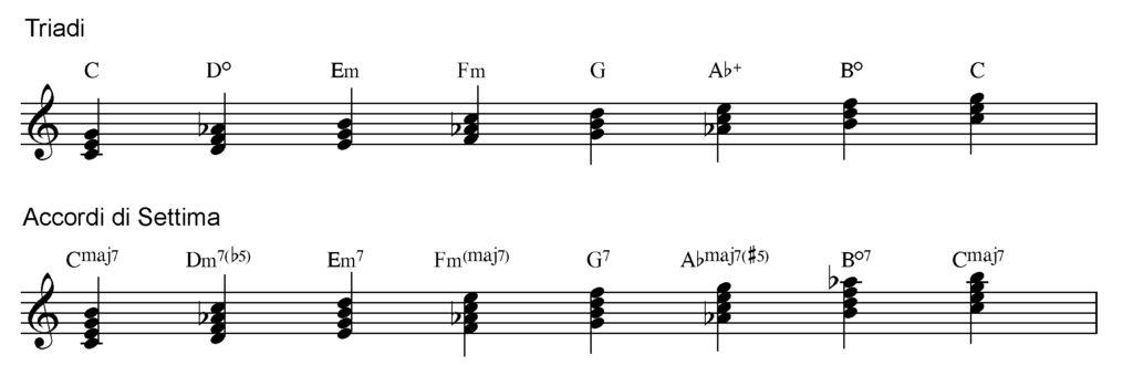 Maggiore Armonica_armonizzazione
