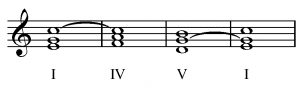 tonal functions (voice leading) 2