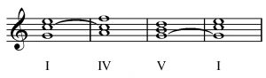 tonal functions (voice leading) 3