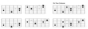 harmonic minor shapes