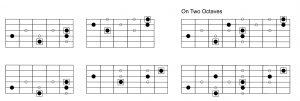 melodic minor shapes