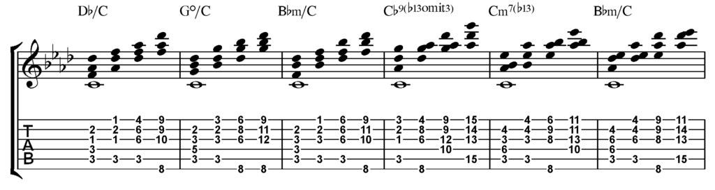 Frigio-armonizzazione